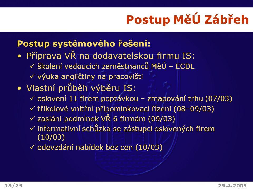 Postup MěÚ Zábřeh Postup systémového řešení: