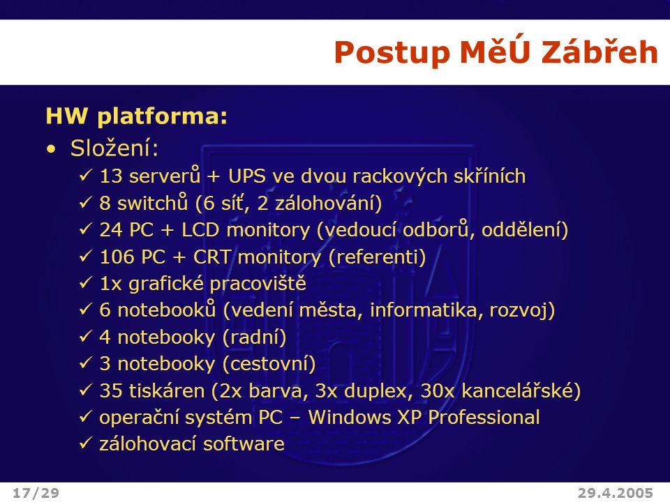Postup MěÚ Zábřeh HW platforma: Složení: