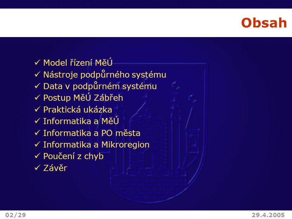 Obsah Model řízení MěÚ Nástroje podpůrného systému