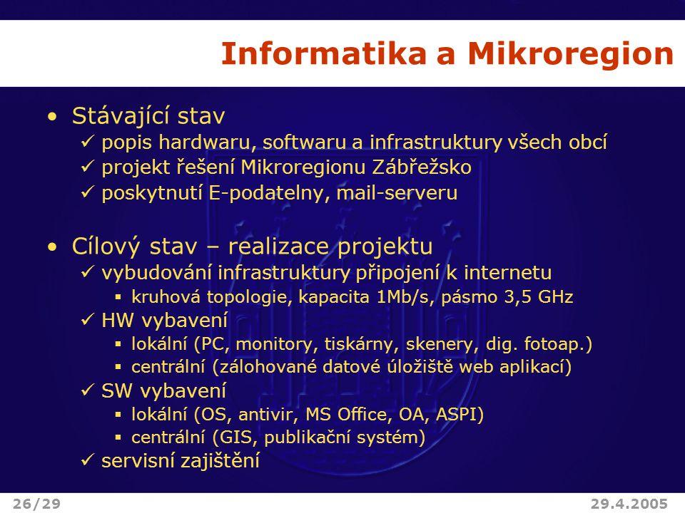 Informatika a Mikroregion