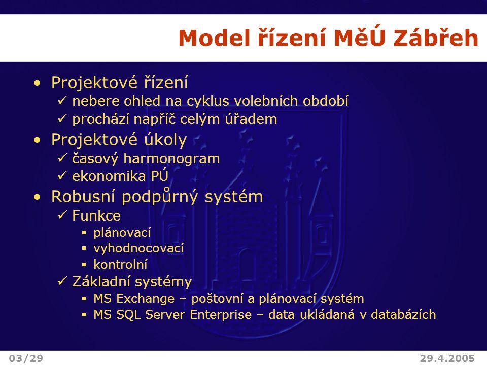 Model řízení MěÚ Zábřeh