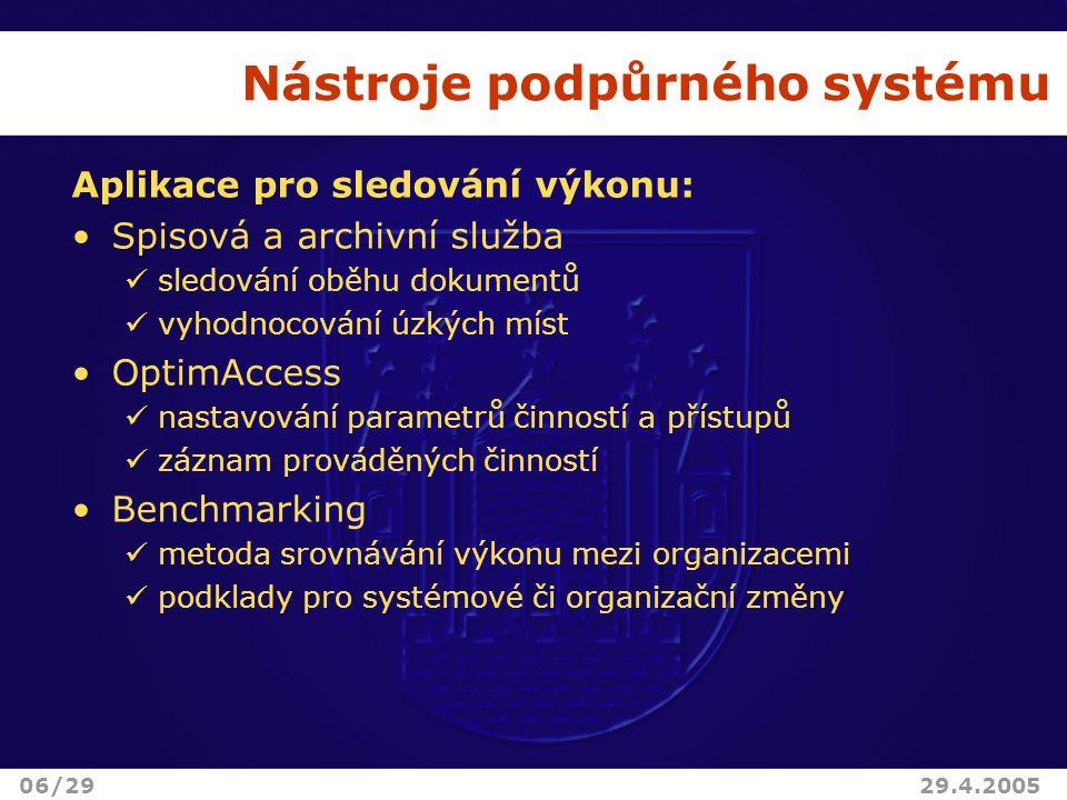 Nástroje podpůrného systému