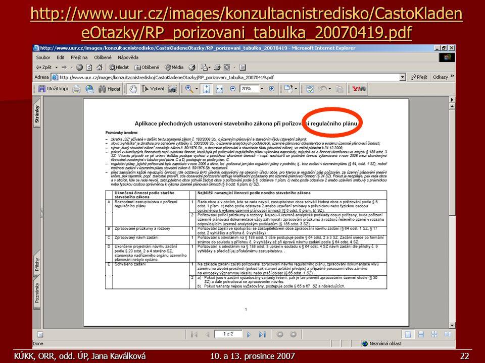 http://www.uur.cz/images/konzultacnistredisko/CastoKladeneOtazky/RP_porizovani_tabulka_20070419.pdf KÚKK, ORR, odd. ÚP, Jana Kaválková.
