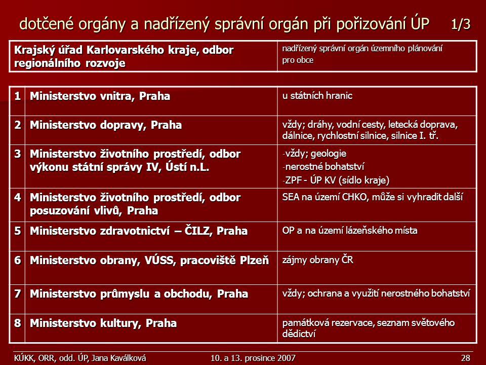 dotčené orgány a nadřízený správní orgán při pořizování ÚP 1/3