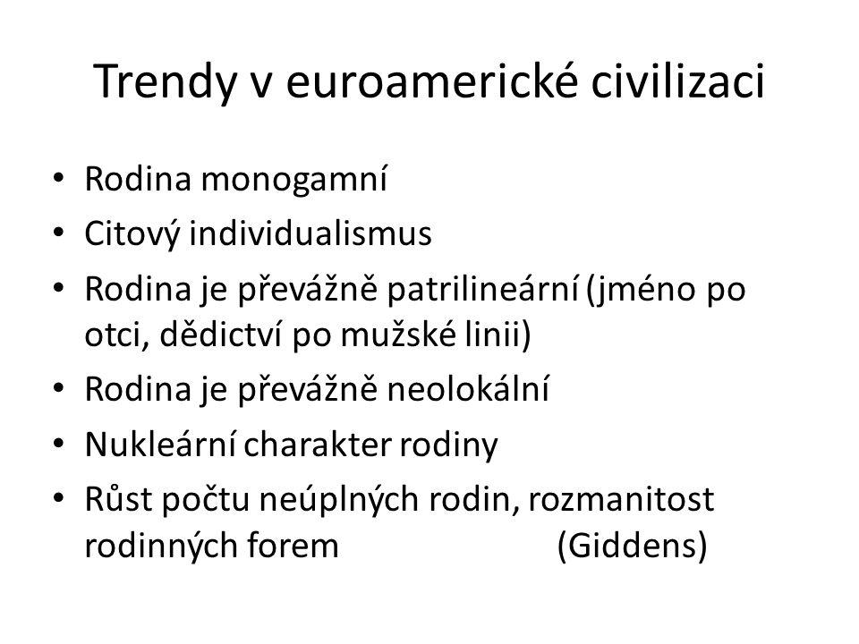 Trendy v euroamerické civilizaci