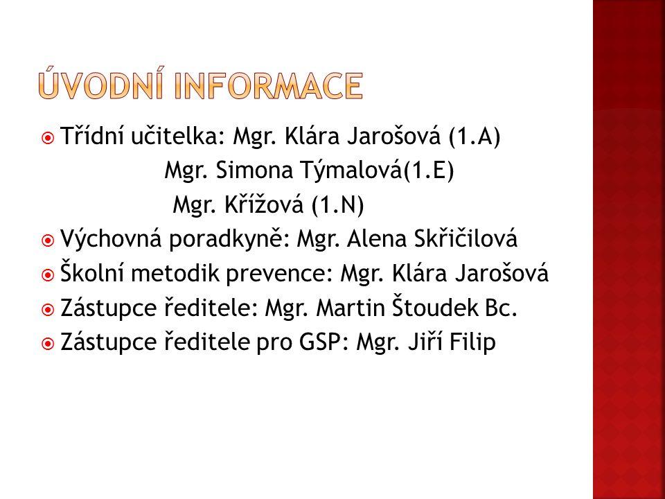 Úvodní informace Třídní učitelka: Mgr. Klára Jarošová (1.A)