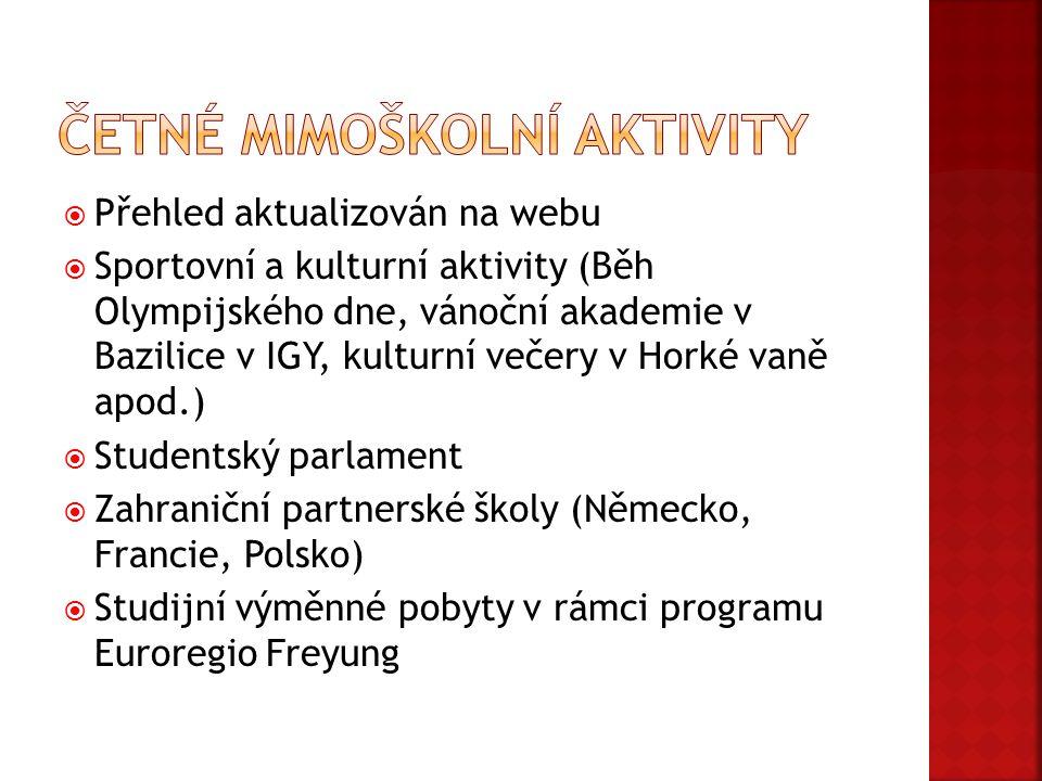 Četné mimoškolní aktivity