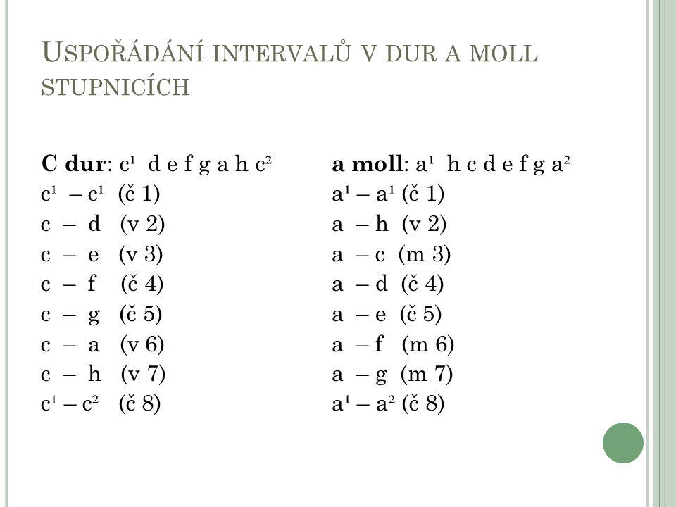 Uspořádání intervalů v dur a moll stupnicích