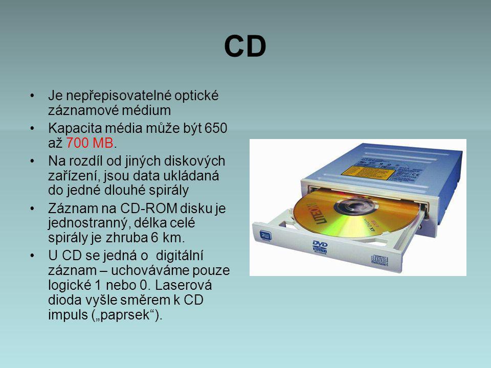 CD Je nepřepisovatelné optické záznamové médium