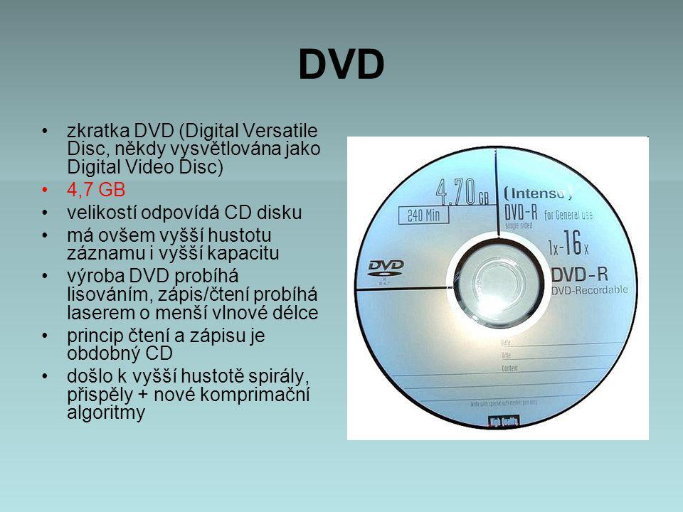 DVD zkratka DVD (Digital Versatile Disc, někdy vysvětlována jako Digital Video Disc) 4,7 GB. velikostí odpovídá CD disku.