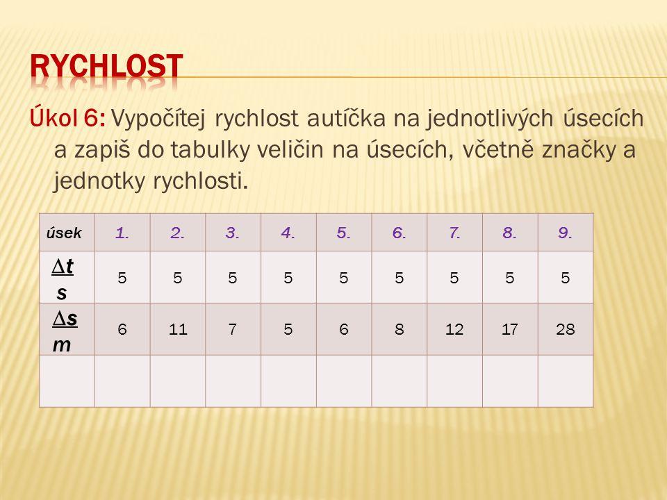 RYCHLOST Úkol 6: Vypočítej rychlost autíčka na jednotlivých úsecích a zapiš do tabulky veličin na úsecích, včetně značky a jednotky rychlosti.