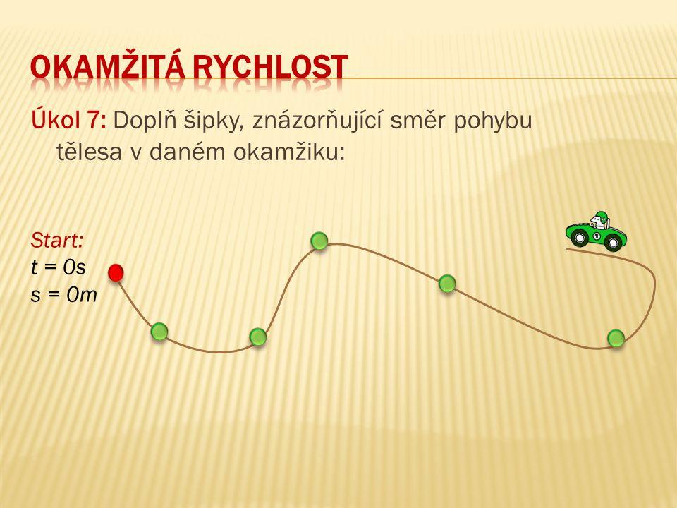 Okamžitá RYCHLOST Úkol 7: Doplň šipky, znázorňující směr pohybu tělesa v daném okamžiku: Start: t = 0s.