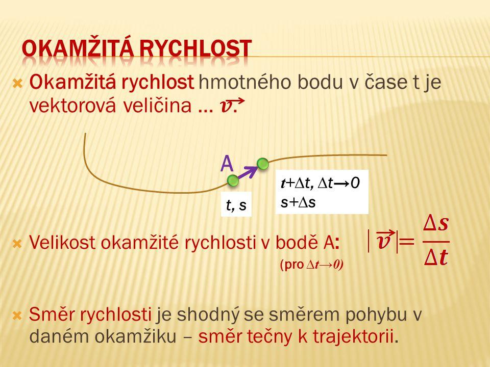 Okamžitá RYCHLOST Okamžitá rychlost hmotného bodu v čase t je vektorová veličina … 𝒗. Velikost okamžité rychlosti v bodě A: