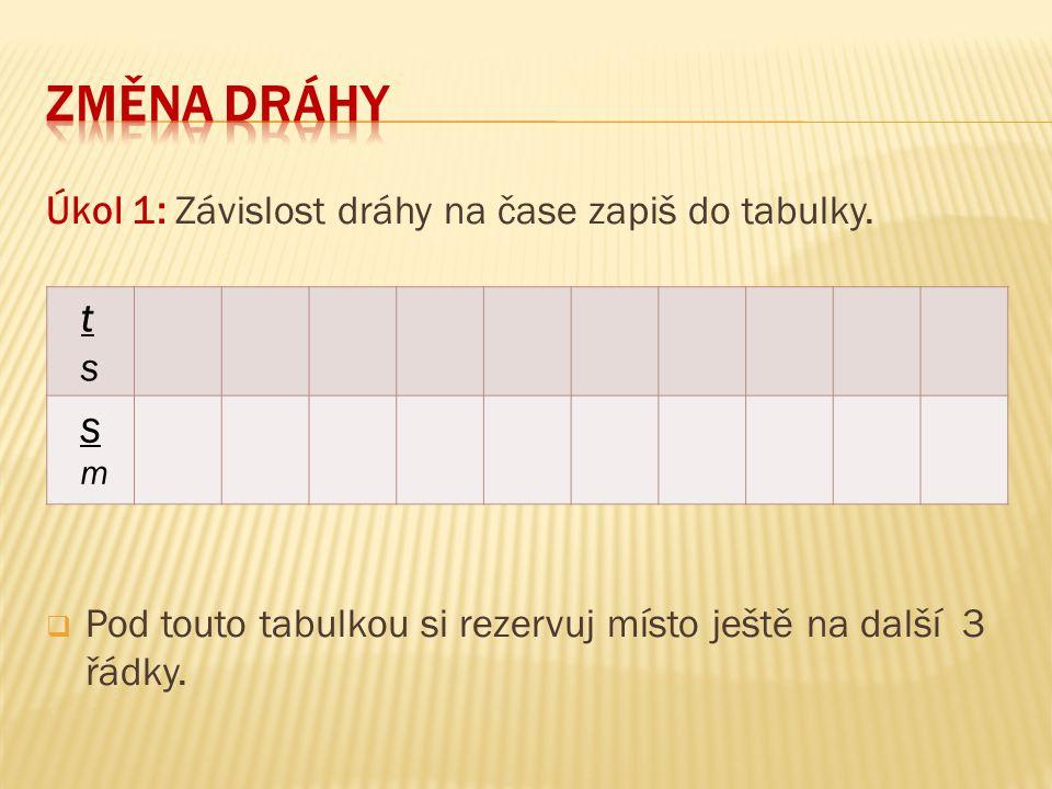 ZMĚNA DRÁHY Úkol 1: Závislost dráhy na čase zapiš do tabulky. t s