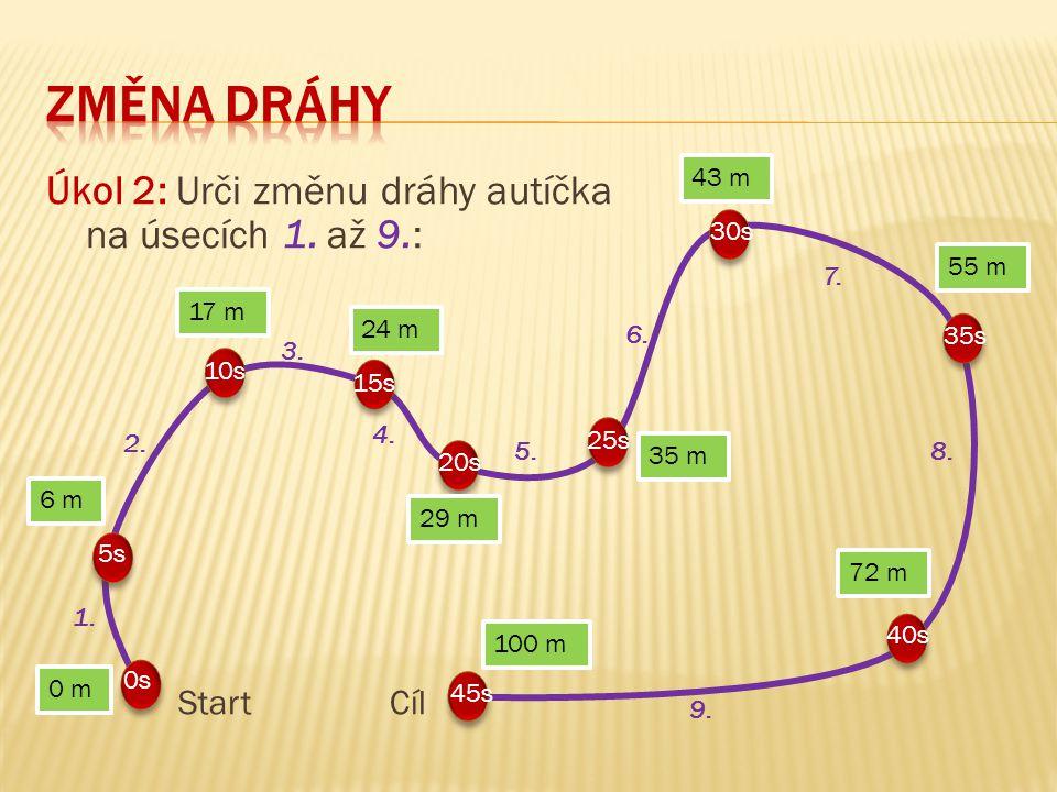 ZMĚNA DRÁHY Úkol 2: Urči změnu dráhy autíčka na úsecích 1. až 9.: