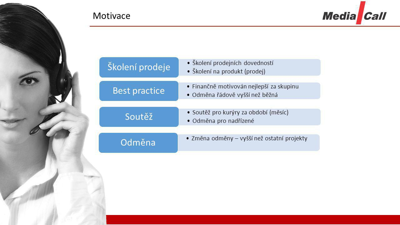 Motivace Školení prodeje Best practice Soutěž Odměna