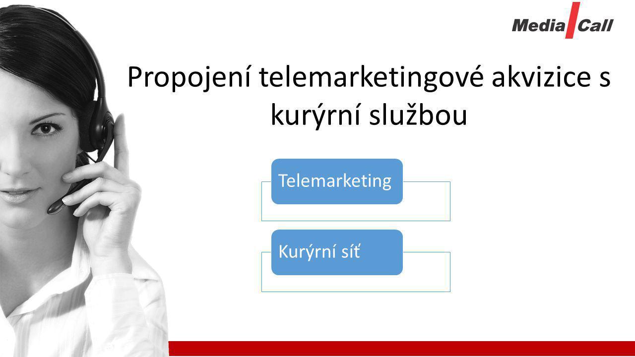 Propojení telemarketingové akvizice s kurýrní službou