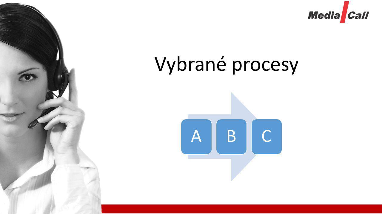 Vybrané procesy A B C