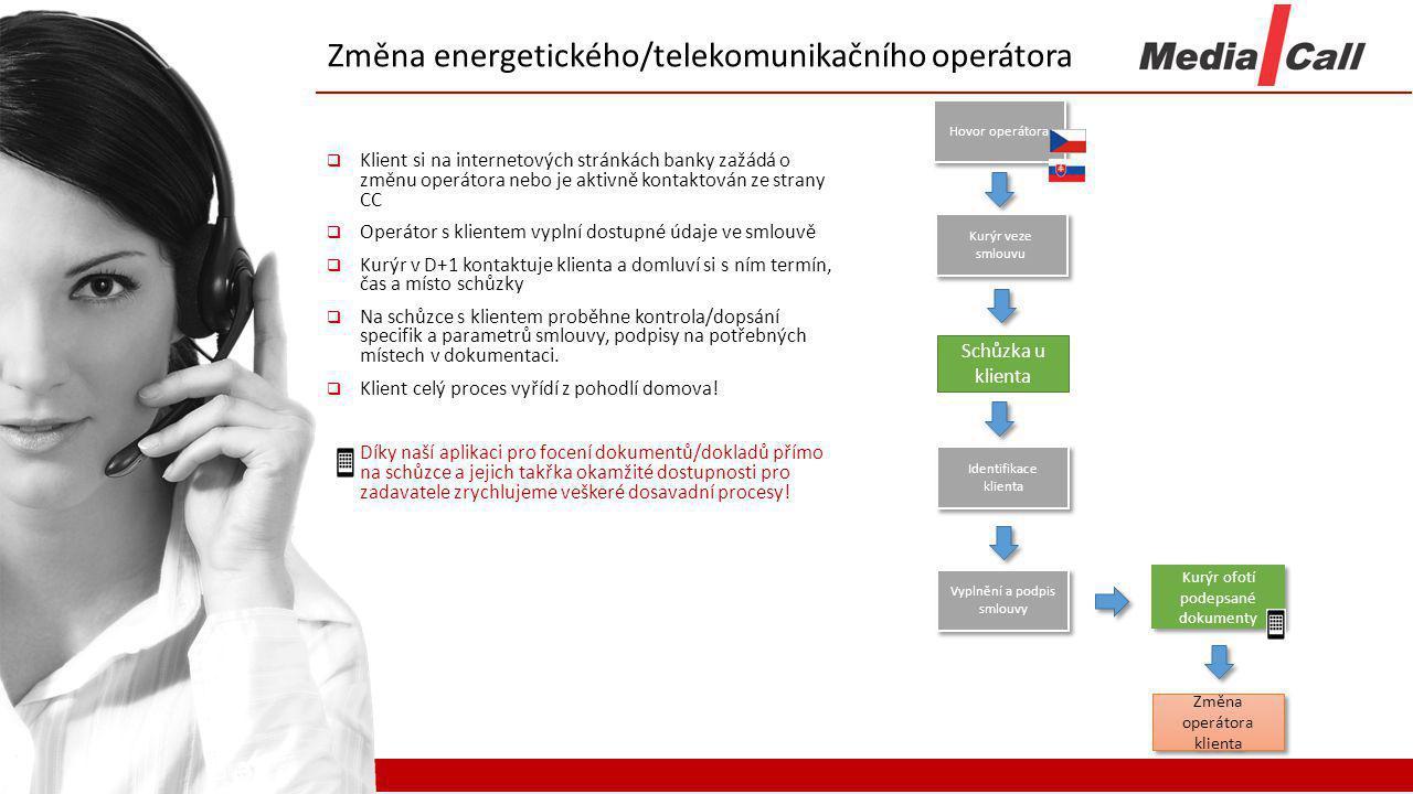 Změna energetického/telekomunikačního operátora