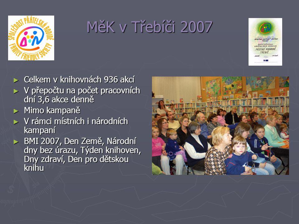 MěK v Třebíči 2007 Celkem v knihovnách 936 akcí