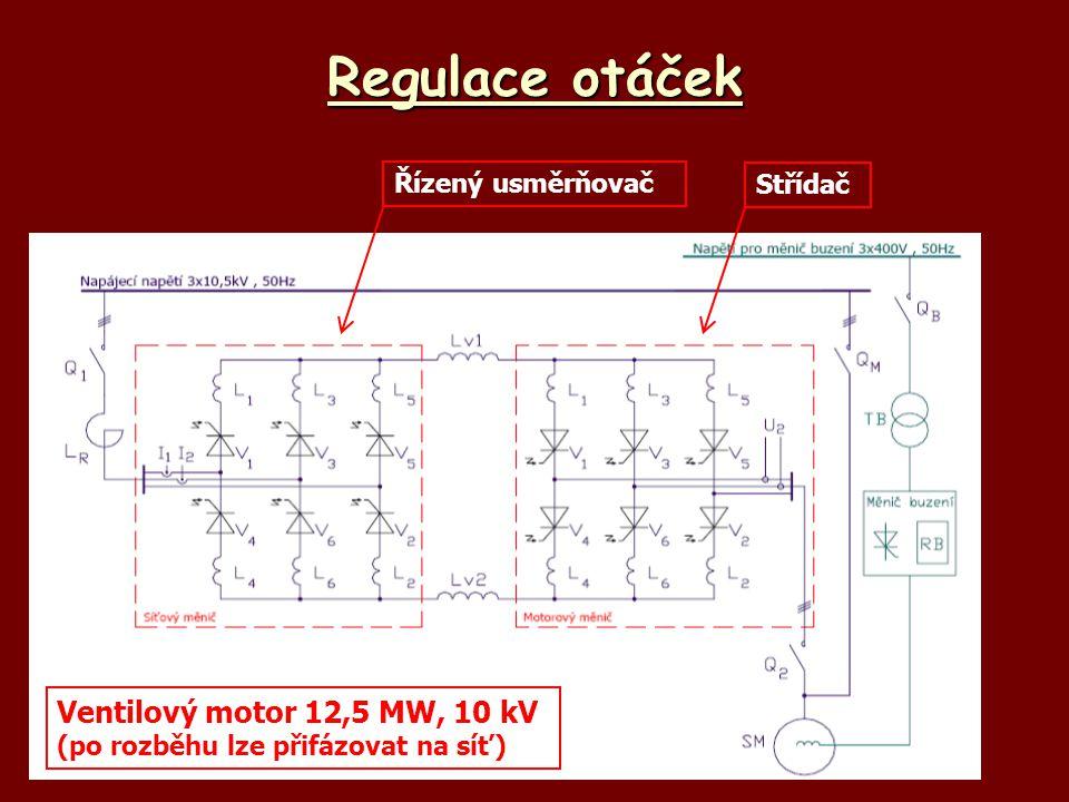 Regulace otáček Ventilový motor 12,5 MW, 10 kV Řízený usměrňovač