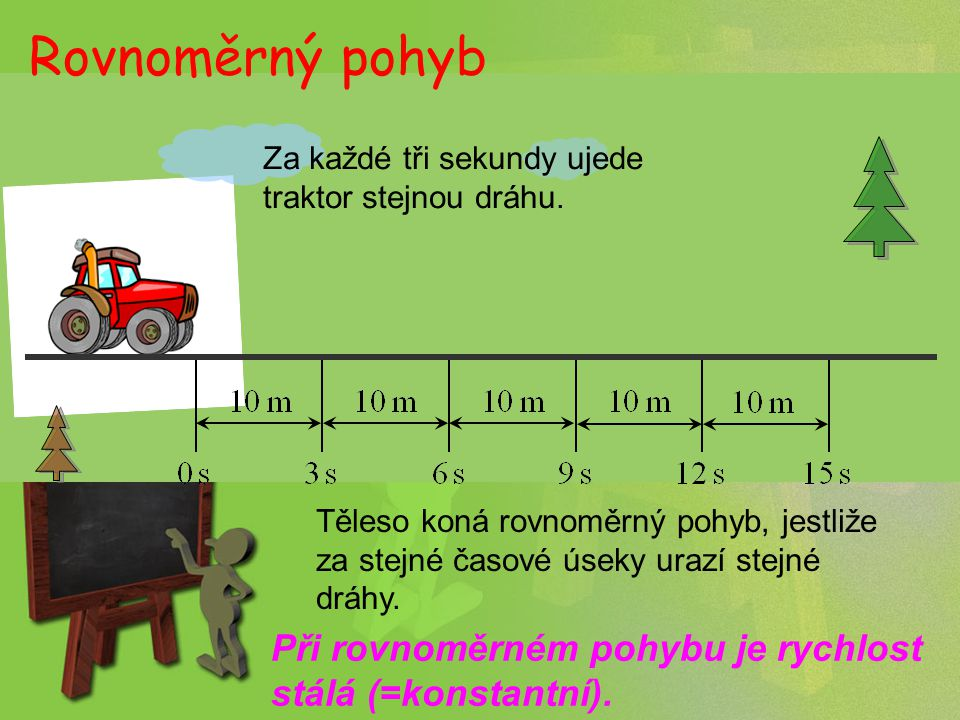 Rovnoměrný pohyb Za každé tři sekundy ujede. traktor stejnou dráhu.