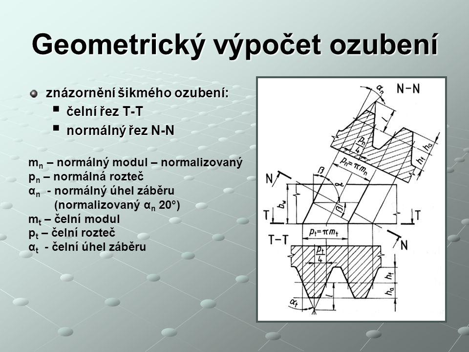 Geometrický výpočet ozubení