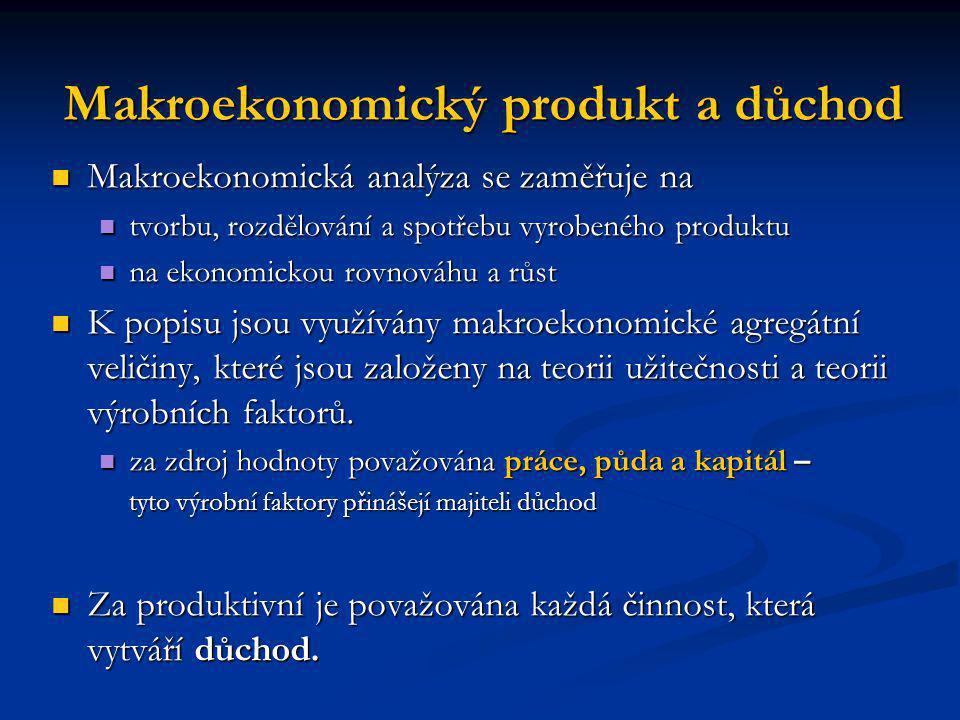 Makroekonomický produkt a důchod