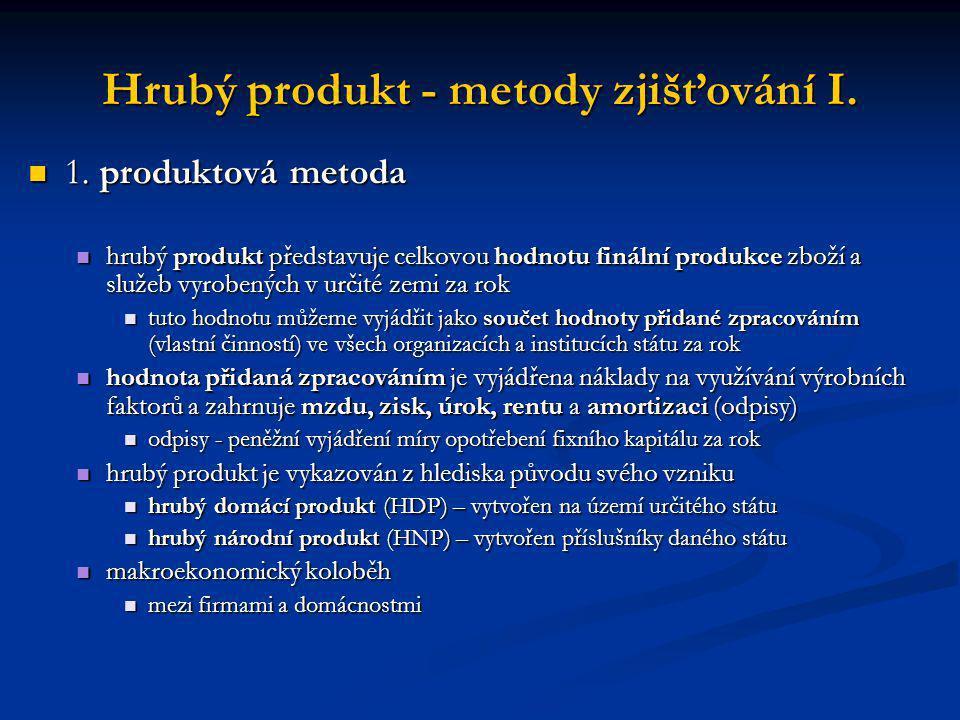 Hrubý produkt - metody zjišťování I.