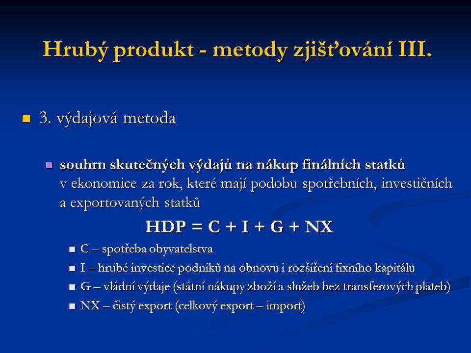 Hrubý produkt - metody zjišťování III.