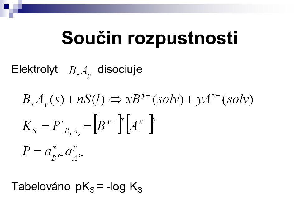 Součin rozpustnosti Elektrolyt disociuje Tabelováno pKS = -log KS