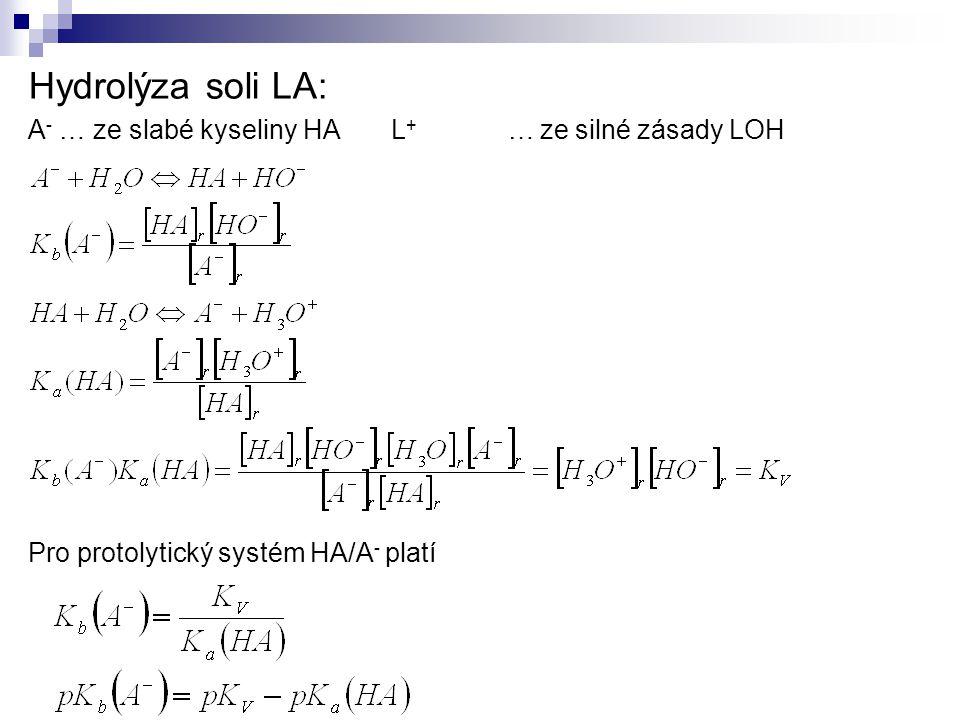 Hydrolýza soli LA: A- … ze slabé kyseliny HA L+ … ze silné zásady LOH