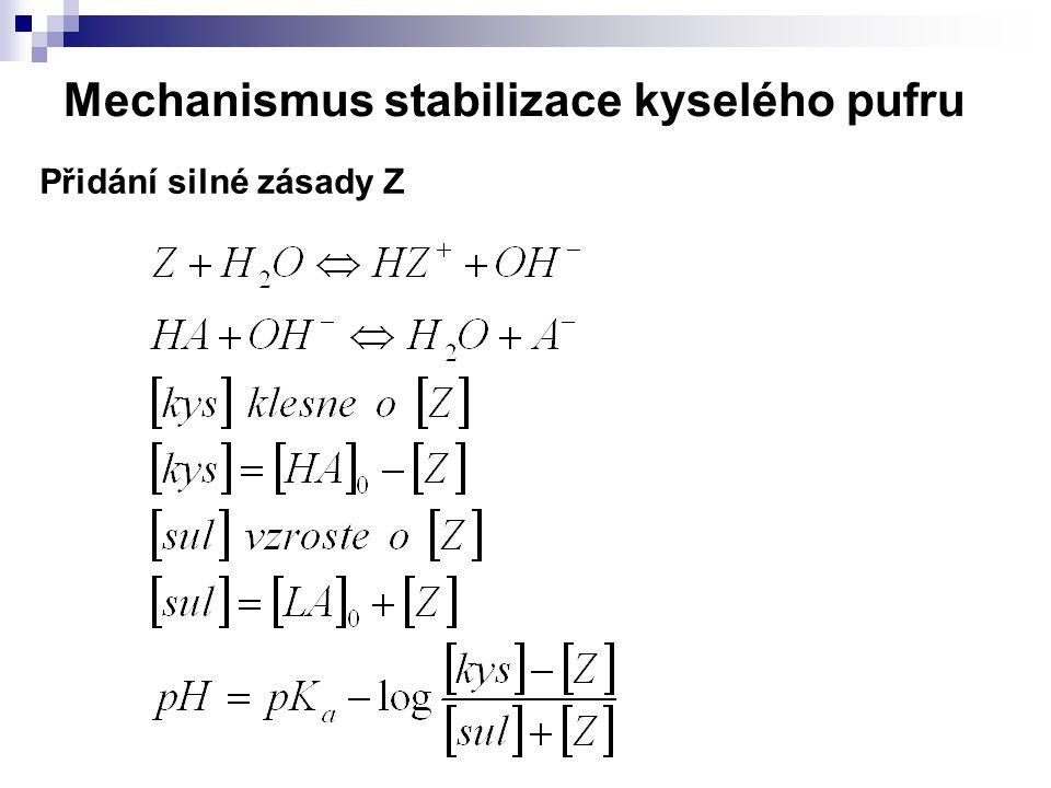 Mechanismus stabilizace kyselého pufru