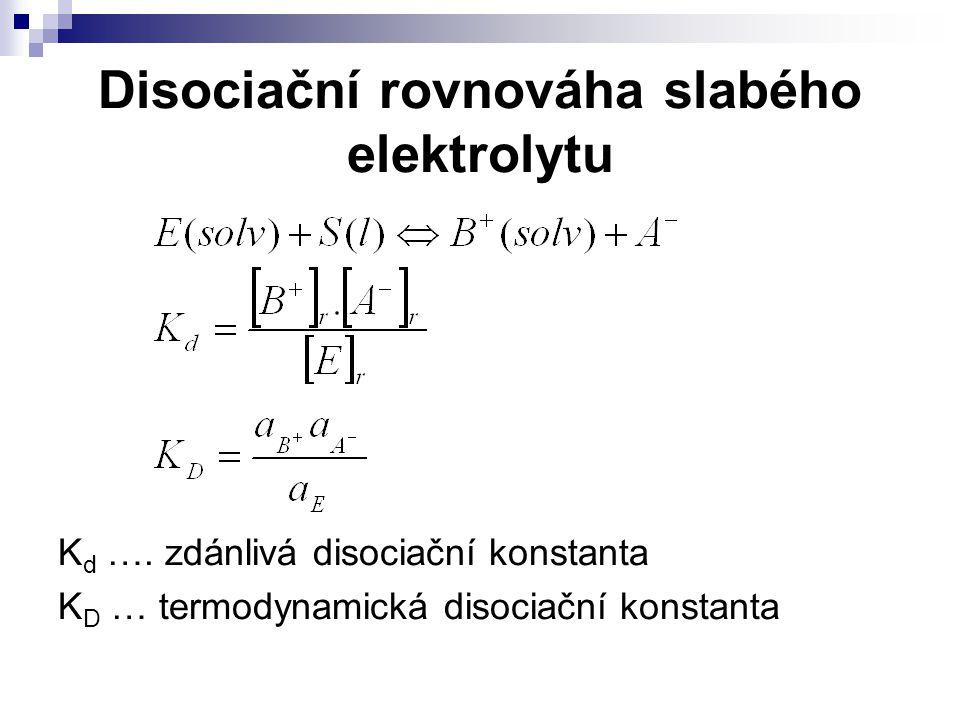 Disociační rovnováha slabého elektrolytu