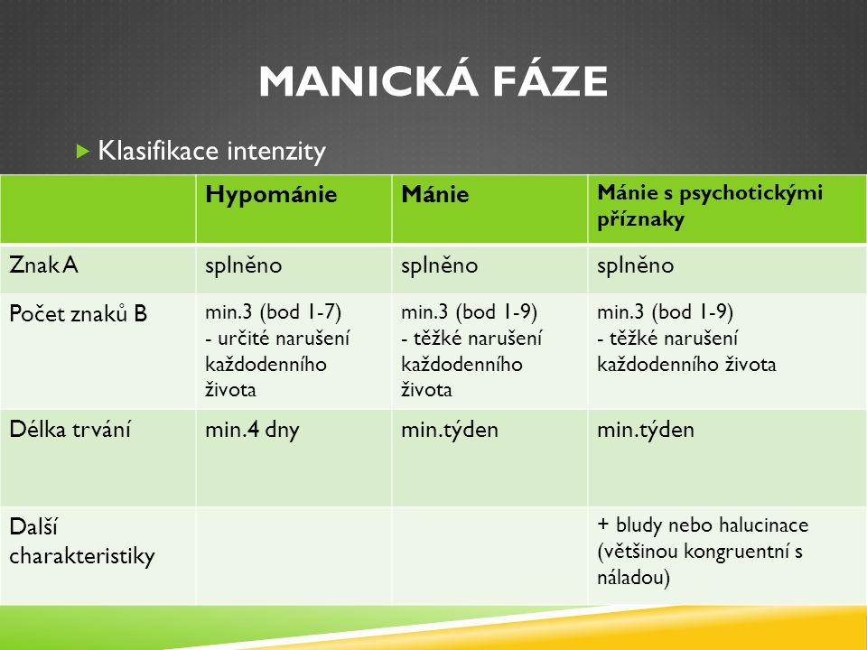 Manická fáze Klasifikace intenzity Hypománie Mánie Znak A splněno