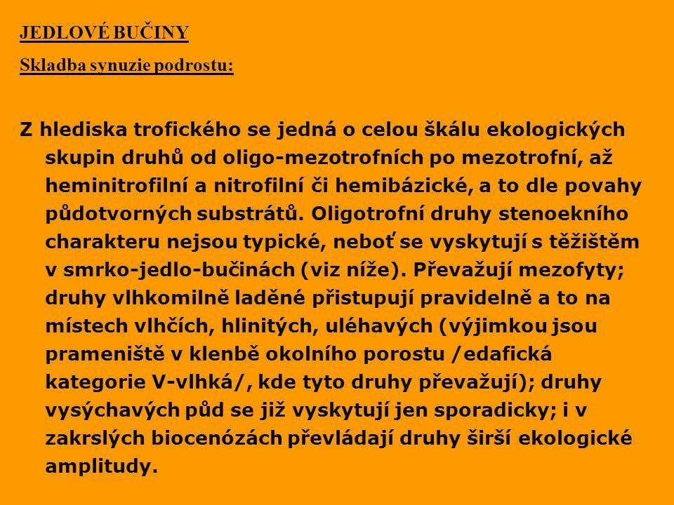 JEDLOVÉ BUČINY Skladba synuzie podrostu: