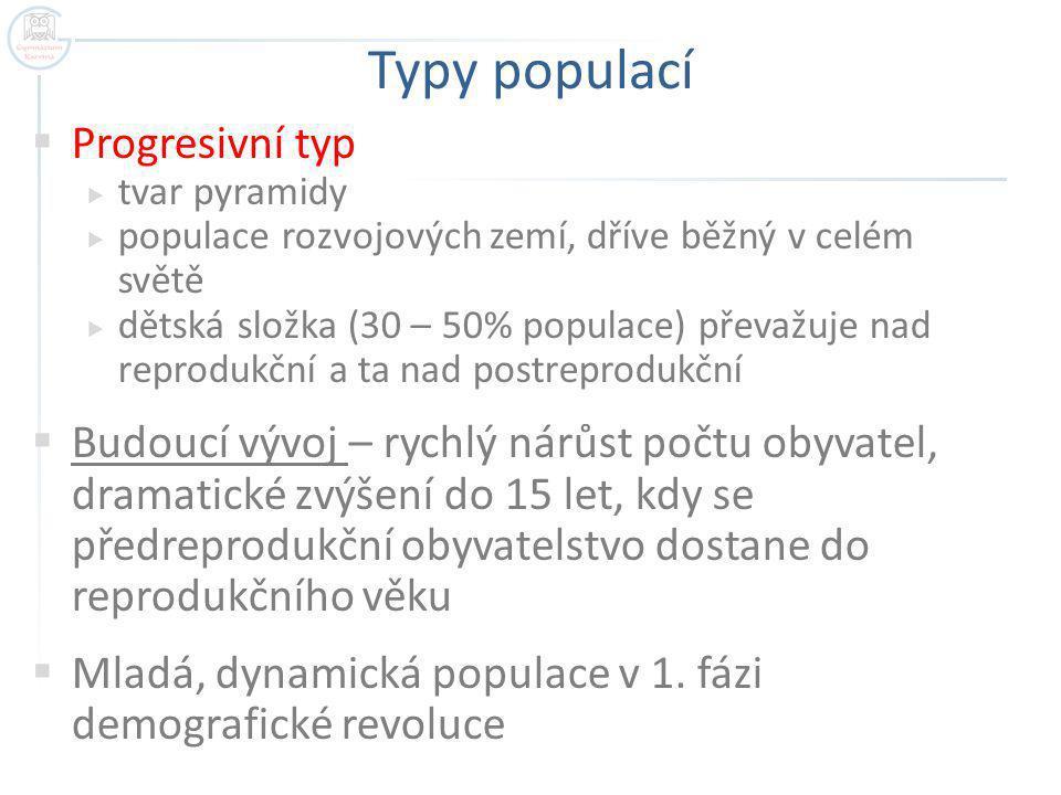 Typy populací Progresivní typ