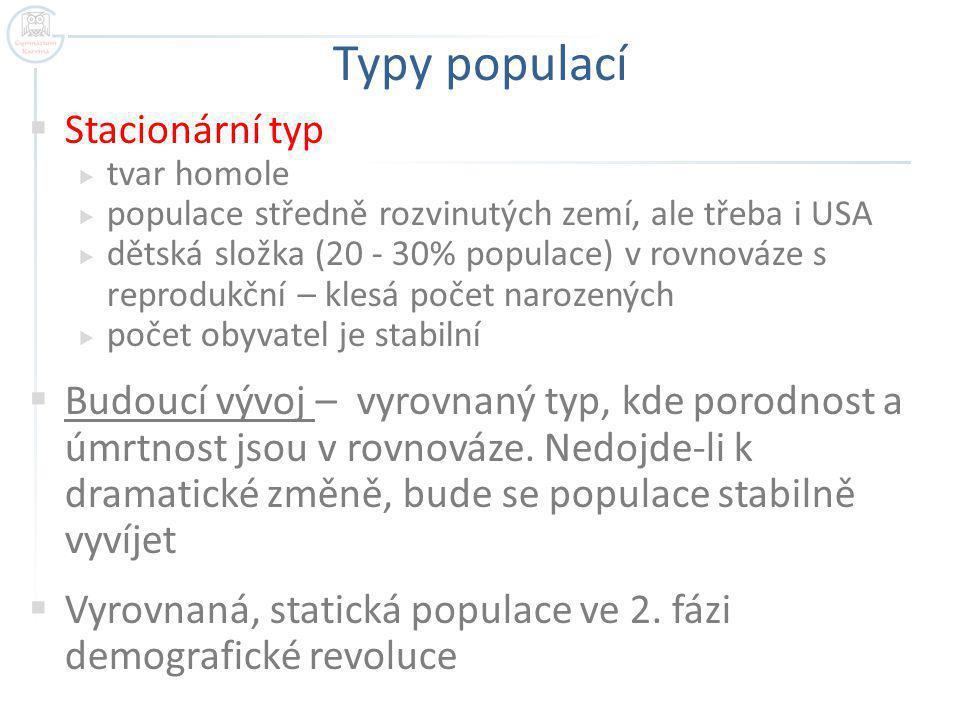 Typy populací Stacionární typ
