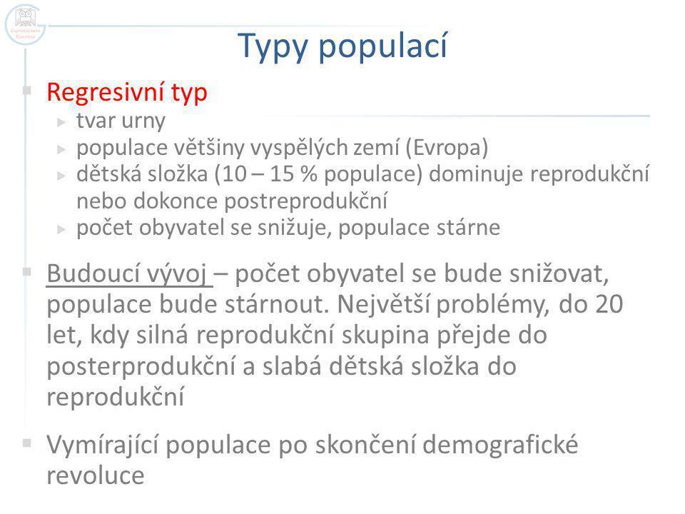 Typy populací Regresivní typ