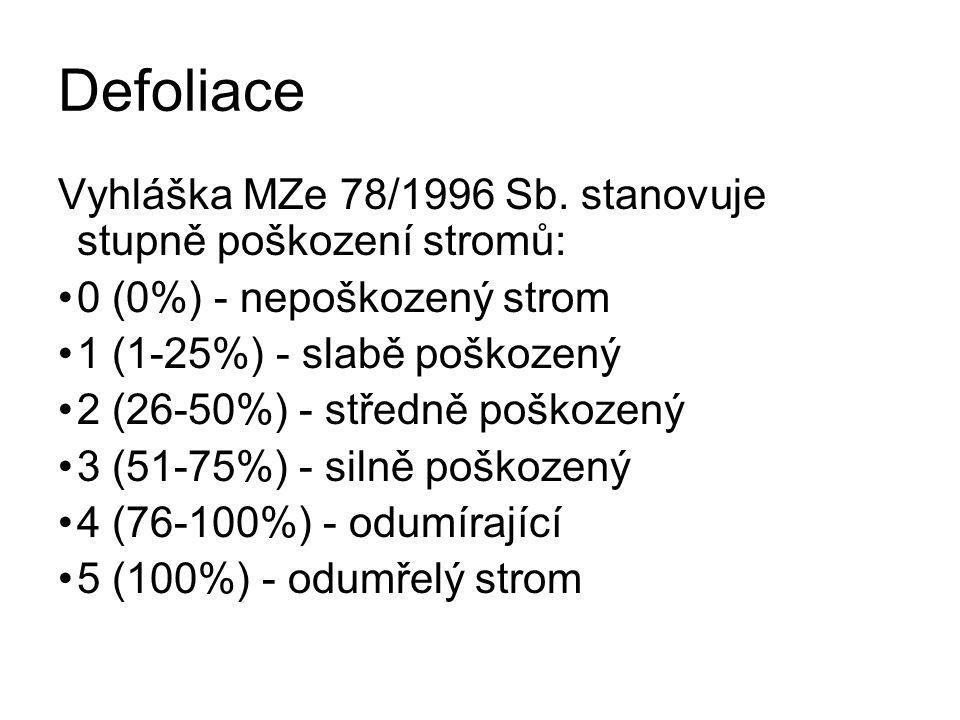Defoliace Vyhláška MZe 78/1996 Sb. stanovuje stupně poškození stromů: