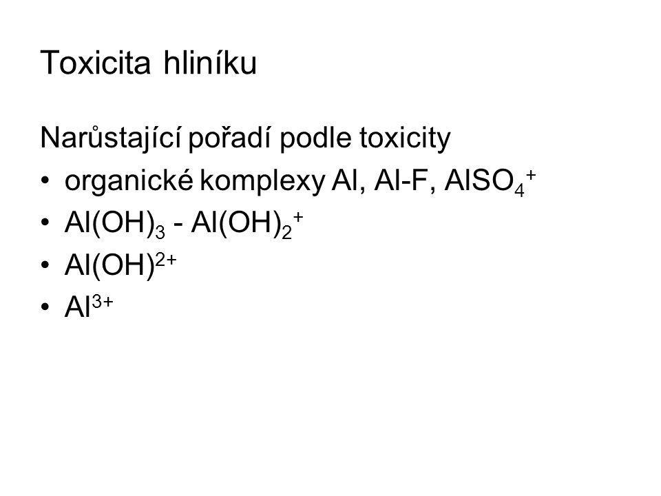 Toxicita hliníku Narůstající pořadí podle toxicity