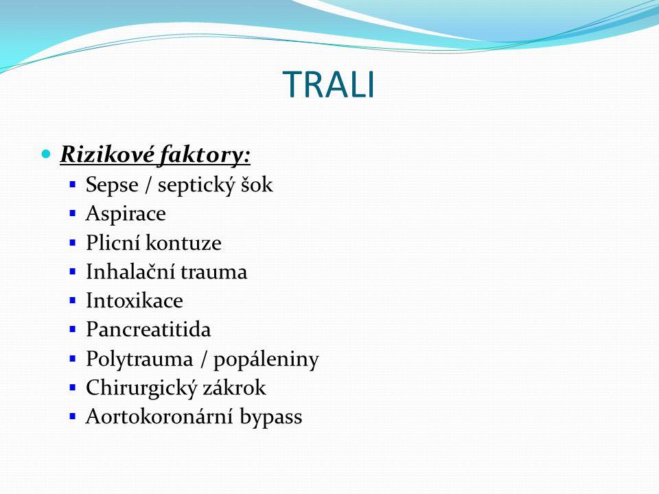 TRALI Rizikové faktory: Sepse / septický šok Aspirace Plicní kontuze