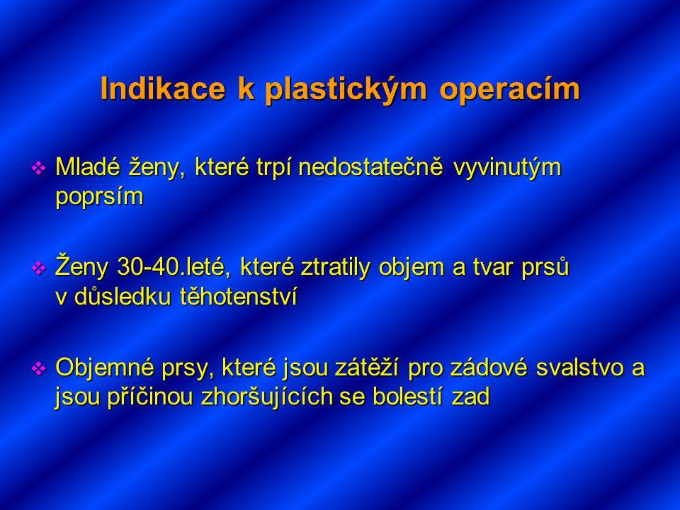 Indikace k plastickým operacím