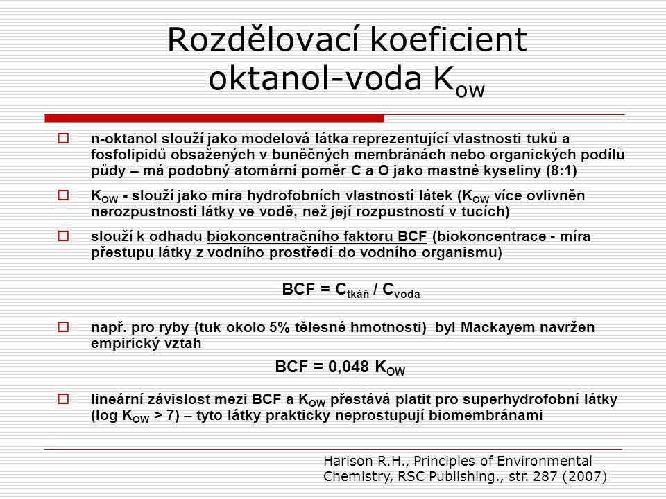 Rozdělovací koeficient oktanol-voda Kow