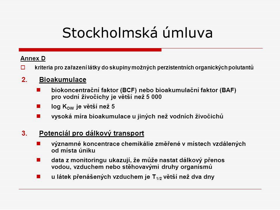 Stockholmská úmluva Bioakumulace Potenciál pro dálkový transport