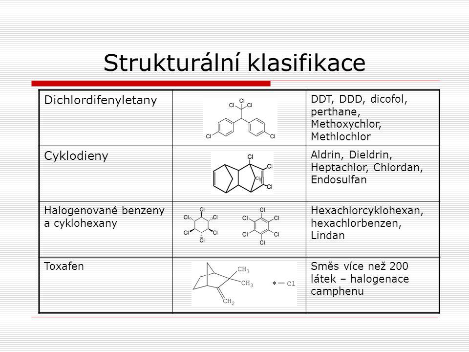 Strukturální klasifikace