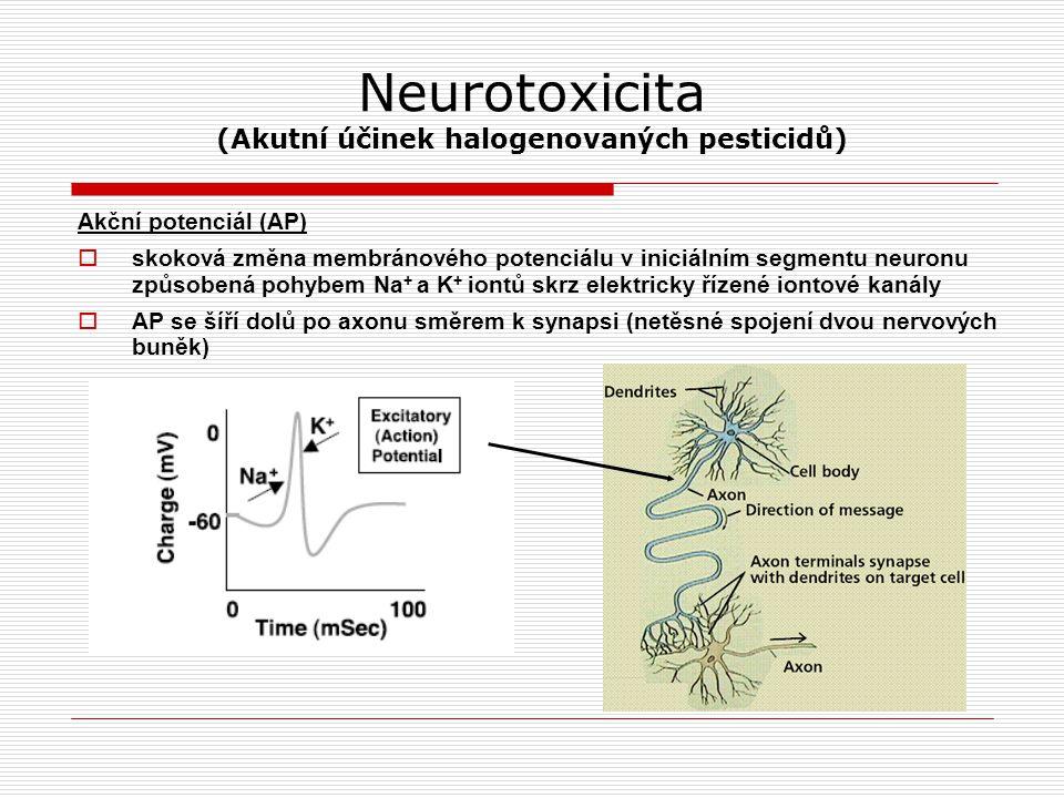 Neurotoxicita (Akutní účinek halogenovaných pesticidů)