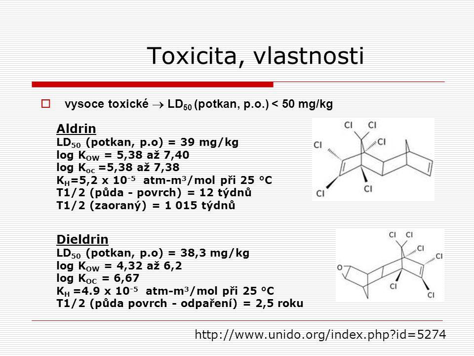 Toxicita, vlastnosti vysoce toxické  LD50 (potkan, p.o.) < 50 mg/kg. Aldrin. LD50 (potkan, p.o) = 39 mg/kg.