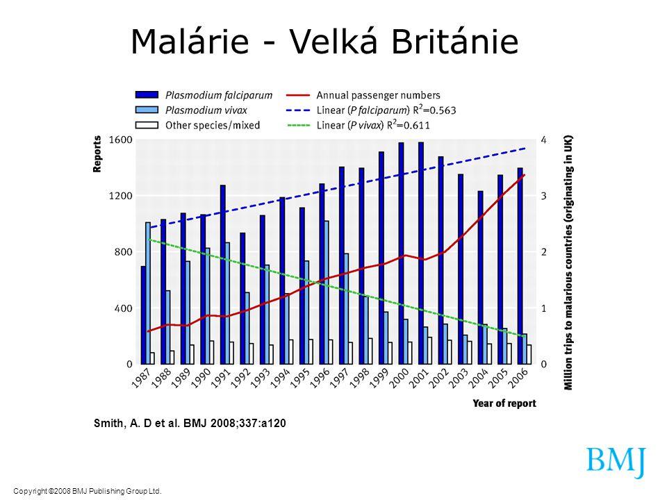 Malárie - Velká Británie