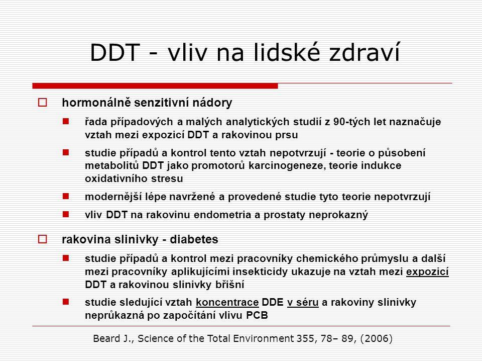 DDT - vliv na lidské zdraví